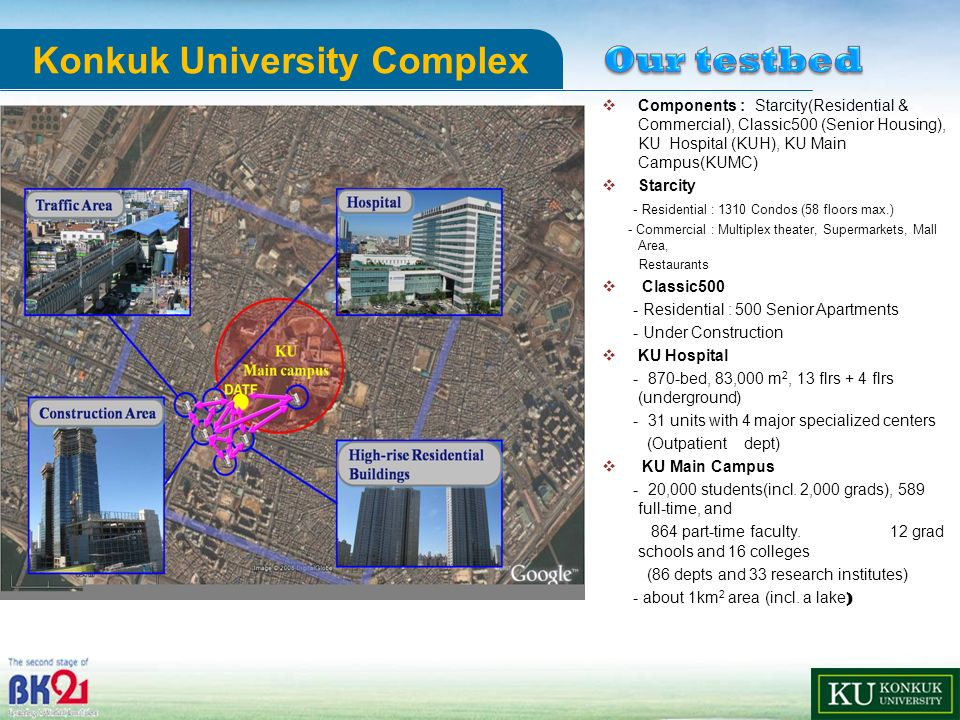 Department of ADVANCED TECHNOLOGY FUSION 13 u-Science Center Konkuk University Complex Components : Starcity(Residential & Commercial), Classic500 (Senior Housing), KU Hospital (KUH), KU Main Campus(KUMC) Starcity - Residential : 1310 Condos (58 floors max.) - Commercial : Multiplex theater, Supermarkets, Mall Area, Restaurants Classic500 - Residential : 500 Senior Apartments - Under Construction KU Hospital - 870-bed, 83,000 m 2, 13 flrs + 4 flrs (underground) - 31 units with 4 major specialized centers (Outpatient dept) KU Main Campus - 20,000 students(incl.