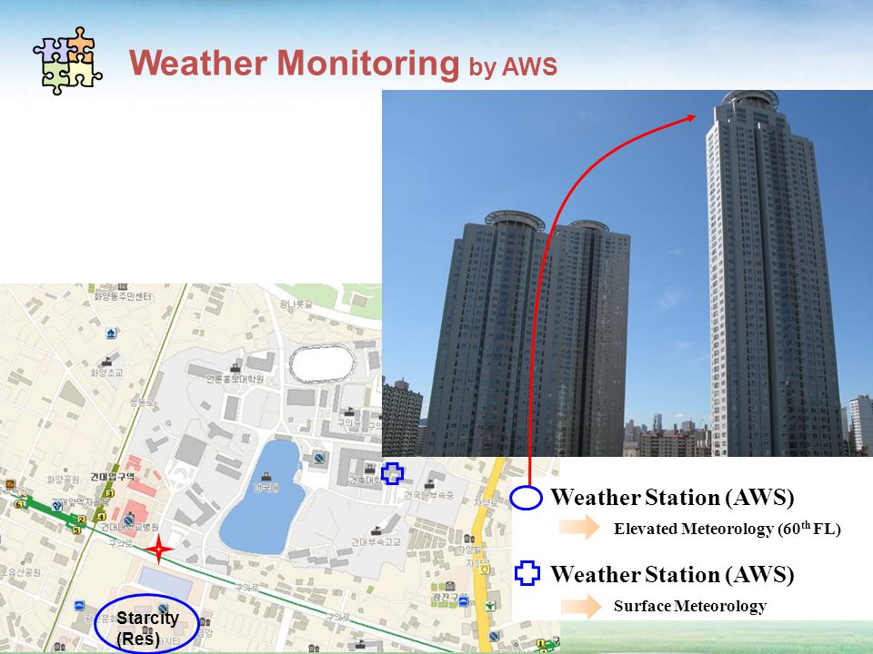 Department of ADVANCED TECHNOLOGY FUSION 14 u-Science Center Weather Monitoring by AWS Starcity (Res) Weather Station (AWS) Elevated Meteorology (60 th FL) Weather Station (AWS) Surface Meteorology