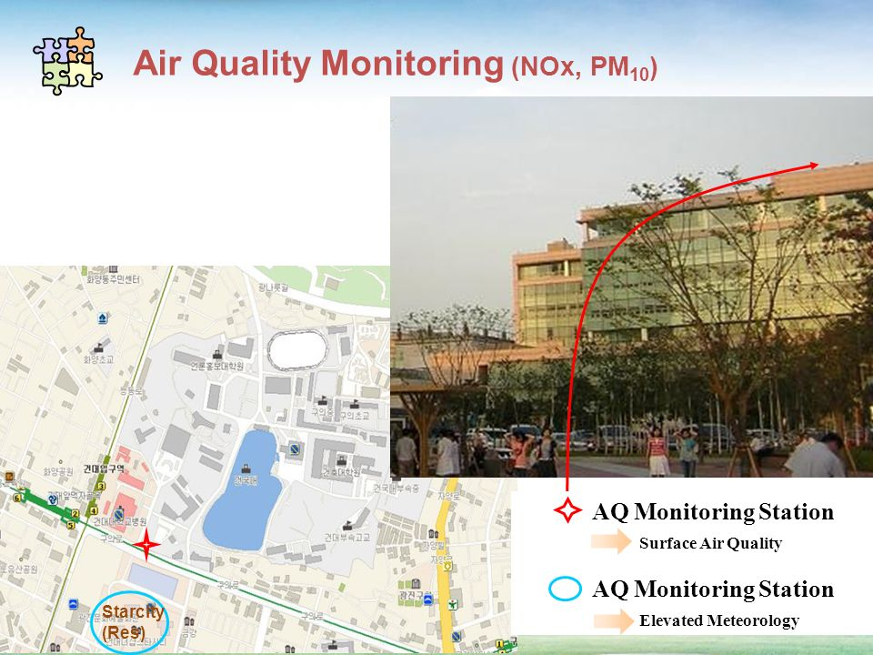 Department of ADVANCED TECHNOLOGY FUSION 15 u-Science Center Starcity (Res) Air Quality Monitoring (NOx, PM 10 ) AQ Monitoring Station Surface Air Quality AQ Monitoring Station Elevated Meteorology
