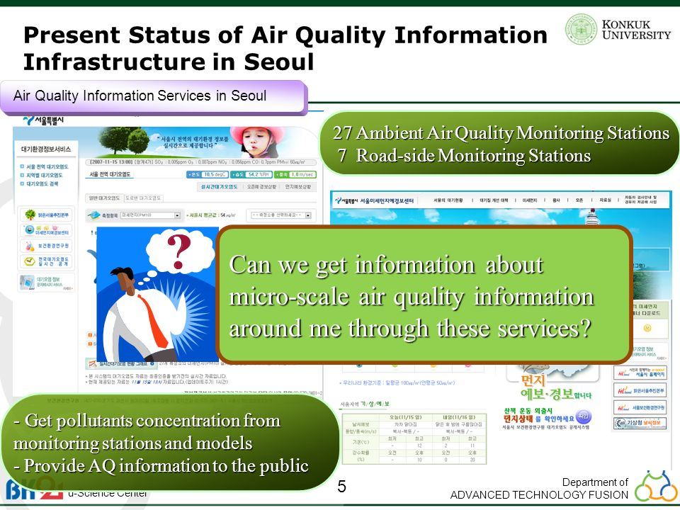 Department of ADVANCED TECHNOLOGY FUSION 5 u-Science Center Air Quality Information Services in Seoul 27 Ambient Air Quality Monitoring Stations 27 Ambient Air Quality Monitoring Stations 7 Road-side Monitoring Stations 7 Road-side Monitoring Stations - Get pollutants concentration from monitoring stations and models - Provide AQ information to the public Present Status of Air Quality Information Infrastructure in Seoul Can we get information about micro-scale air quality information around me through these services?