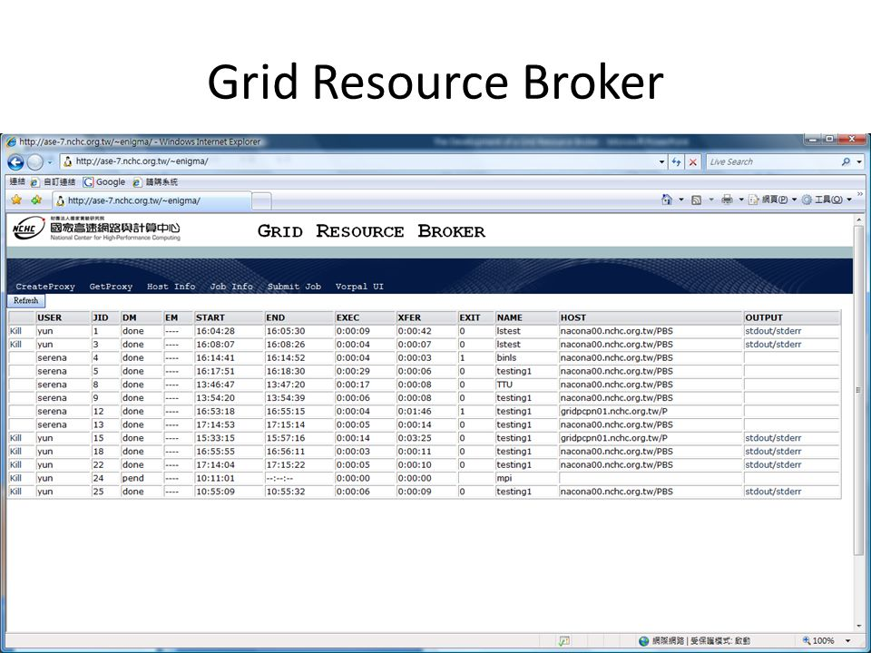 Grid Resource Broker