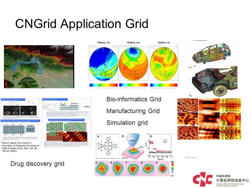 CNGrid Application Grid Bio-informatics Grid Manufacturing Grid Simulation grid Drug discovery grid ……