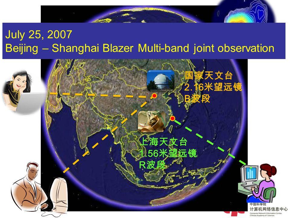 1.56 R 1.56 R 2.16 B July 25, 2007 Beijing – Shanghai Blazer Multi-band joint observation