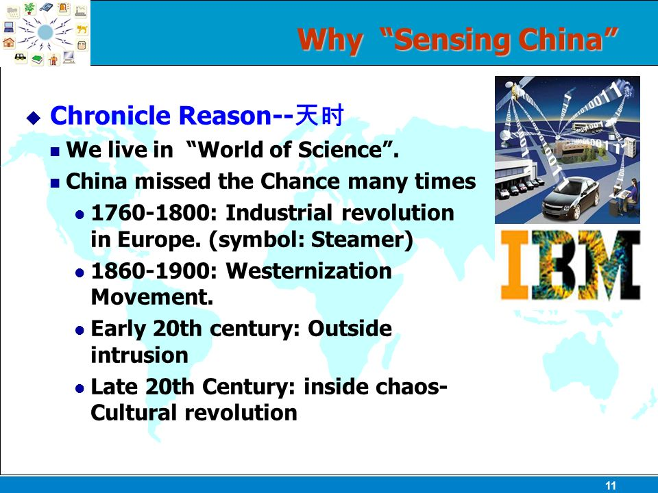 11 Why Sensing China Chronicle Reason-- We live in World of Science.