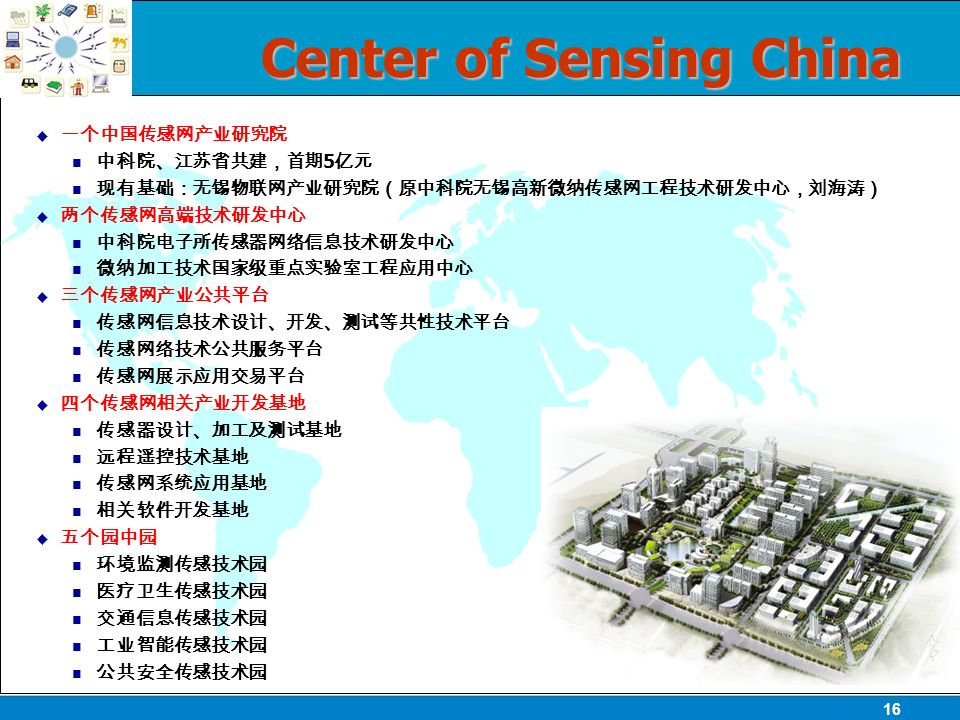 16 Center of Sensing China 5