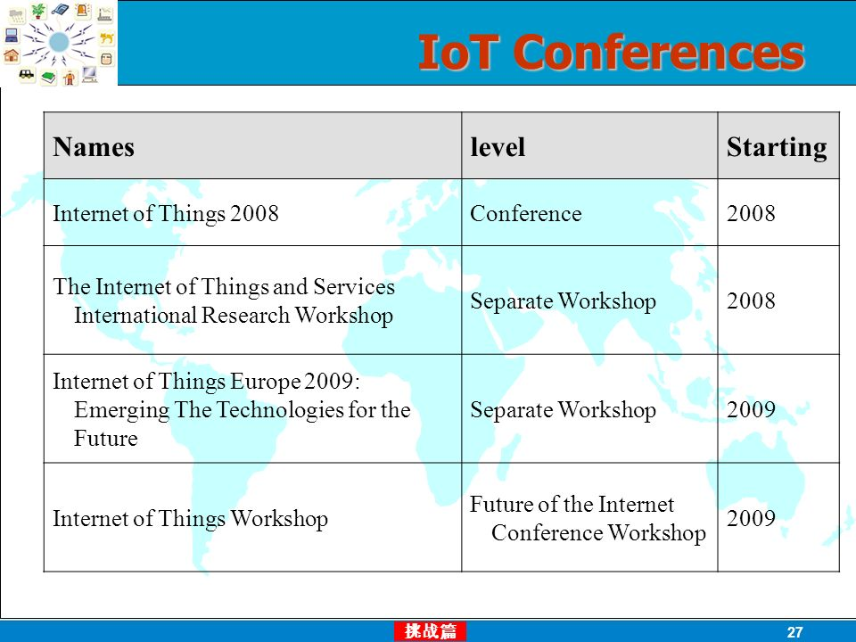27 IoT Conferences NameslevelStarting Internet of Things 2008Conference2008 The Internet of Things and Services International Research Workshop Separate Workshop2008 Internet of Things Europe 2009: Emerging The Technologies for the Future Separate Workshop2009 Internet of Things Workshop Future of the Internet Conference Workshop 2009