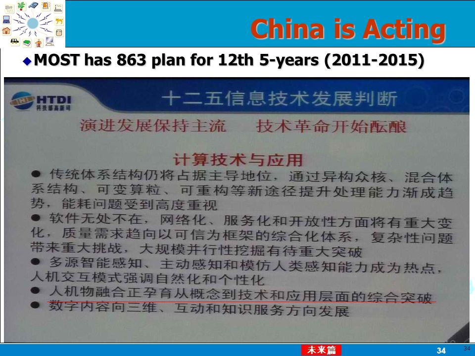 34 China is Acting 34 MOST has 863 plan for 12th 5-years (2011-2015) MOST has 863 plan for 12th 5-years (2011-2015)