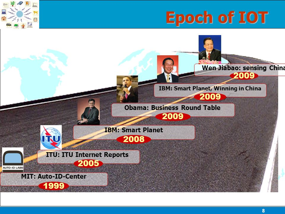 8 MIT: Auto-ID-Center 1999 ITU: ITU Internet Reports 2005 IBM: Smart Planet 2008 IBM: Smart Planet, Winning in China 2009 Obama: Business Round Table 2009 Epoch of IOT Wen Jiabao: sensing China 2009