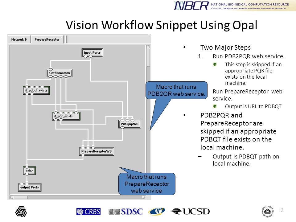 9 Vision Workflow Snippet Using Opal Two Major Steps 1.Run PDB2PQR web service. This step is skipped if an appropriate PQR file exists on the local ma