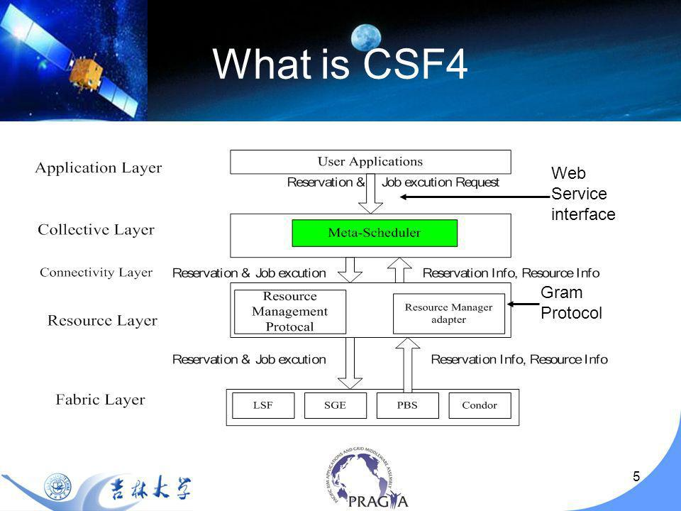 5 What is CSF4 Web Service interface Gram Protocol