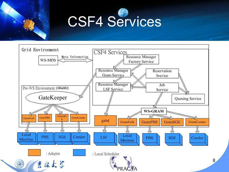 8 CSF4 Services