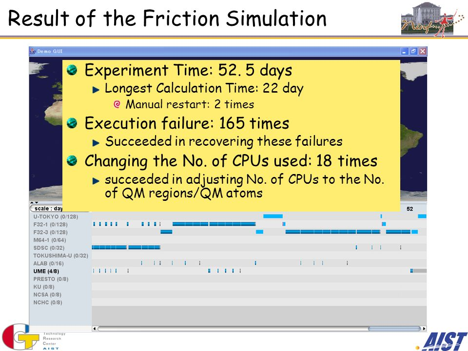 Result of the Friction Simulation Experiment Time: 52.
