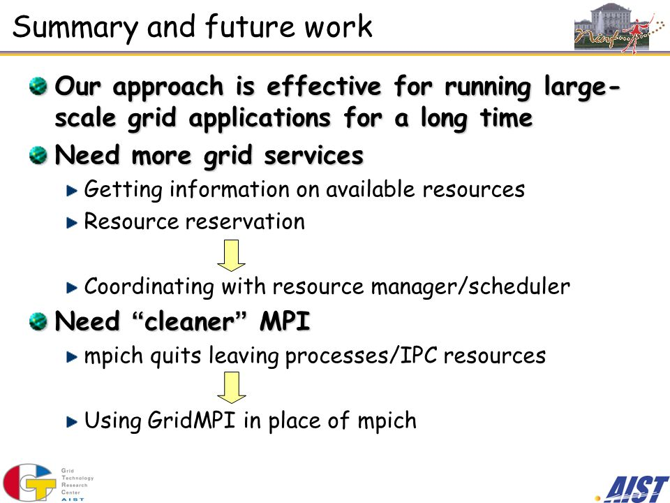 Summary and future work Our approach is effective for running large- scale grid applications for a long time Need more grid services Getting informati