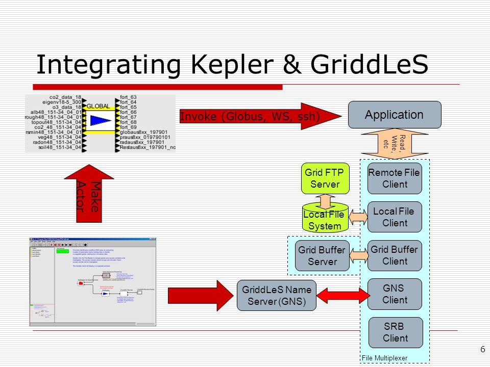 6 Integrating Kepler & GriddLeS Application Read, Write, etc Grid Buffer Client Grid Buffer Server Grid FTP Server Local File System Remote File Client GNS Client Local File Client File Multiplexer SRB Client GriddLeS Name Server (GNS) Invoke (Globus, WS, ssh) Make Actor