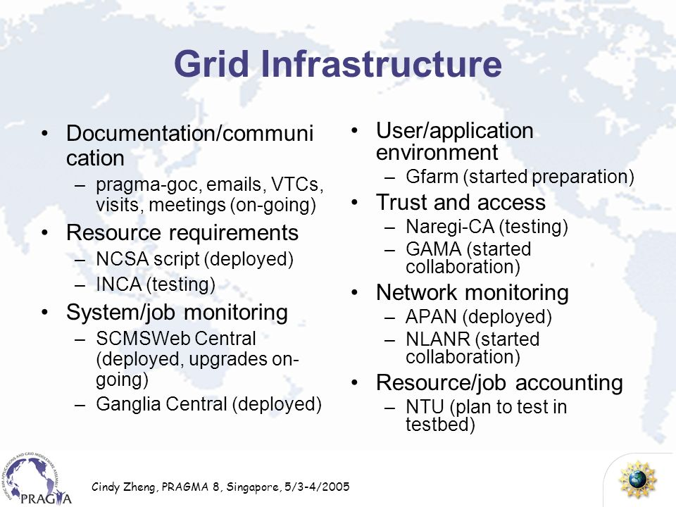 Cindy Zheng, PRAGMA 8, Singapore, 5/3-4/2005 Grid Infrastructure Documentation/communi cation –pragma-goc, emails, VTCs, visits, meetings (on-going) R