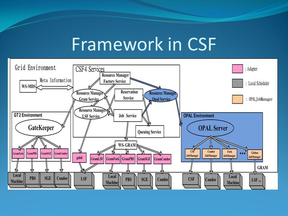 Framework in CSF