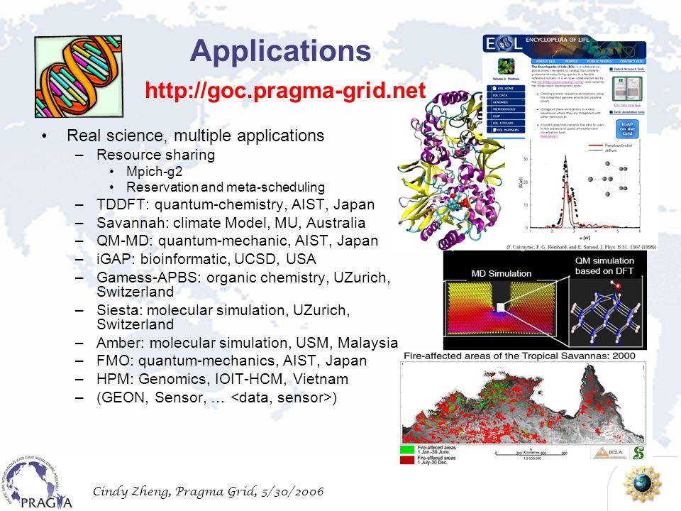 Cindy Zheng, Pragma Grid, 5/30/2006 Applications http://goc.pragma-grid.net Real science, multiple applications –Resource sharing Mpich-g2 Reservation and meta-scheduling –TDDFT: quantum-chemistry, AIST, Japan –Savannah: climate Model, MU, Australia –QM-MD: quantum-mechanic, AIST, Japan –iGAP: bioinformatic, UCSD, USA –Gamess-APBS: organic chemistry, UZurich, Switzerland –Siesta: molecular simulation, UZurich, Switzerland –Amber: molecular simulation, USM, Malaysia –FMO: quantum-mechanics, AIST, Japan –HPM: Genomics, IOIT-HCM, Vietnam –(GEON, Sensor, … )