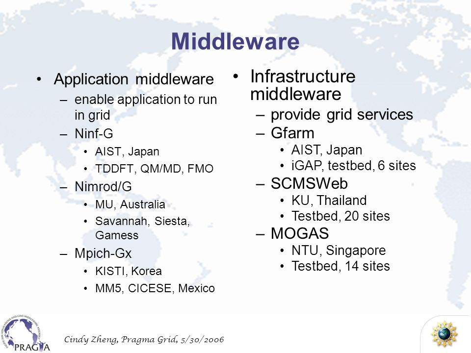 Cindy Zheng, Pragma Grid, 5/30/2006 Middleware Application middleware –enable application to run in grid –Ninf-G AIST, Japan TDDFT, QM/MD, FMO –Nimrod/G MU, Australia Savannah, Siesta, Gamess –Mpich-Gx KISTI, Korea MM5, CICESE, Mexico Infrastructure middleware –provide grid services –Gfarm AIST, Japan iGAP, testbed, 6 sites –SCMSWeb KU, Thailand Testbed, 20 sites –MOGAS NTU, Singapore Testbed, 14 sites