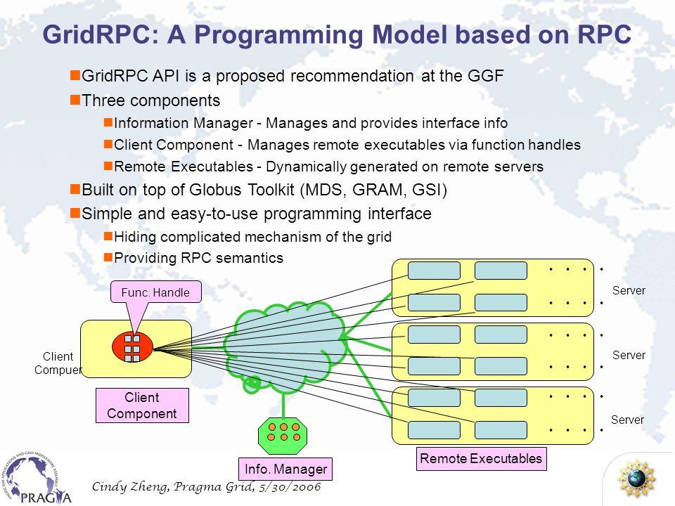 Cindy Zheng, Pragma Grid, 5/30/2006 Server Client Compuer Func.