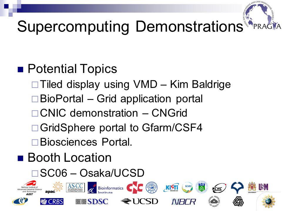 13 Supercomputing Demonstrations Potential Topics Tiled display using VMD – Kim Baldrige BioPortal – Grid application portal CNIC demonstration – CNGr