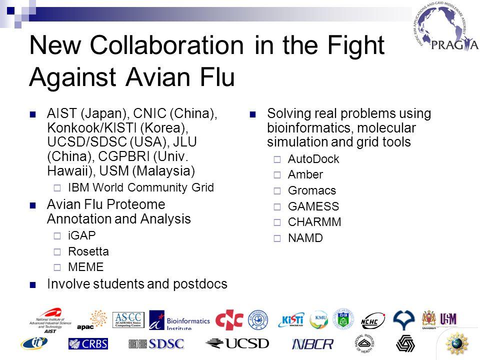 5 New Collaboration in the Fight Against Avian Flu AIST (Japan), CNIC (China), Konkook/KISTI (Korea), UCSD/SDSC (USA), JLU (China), CGPBRI (Univ. Hawa