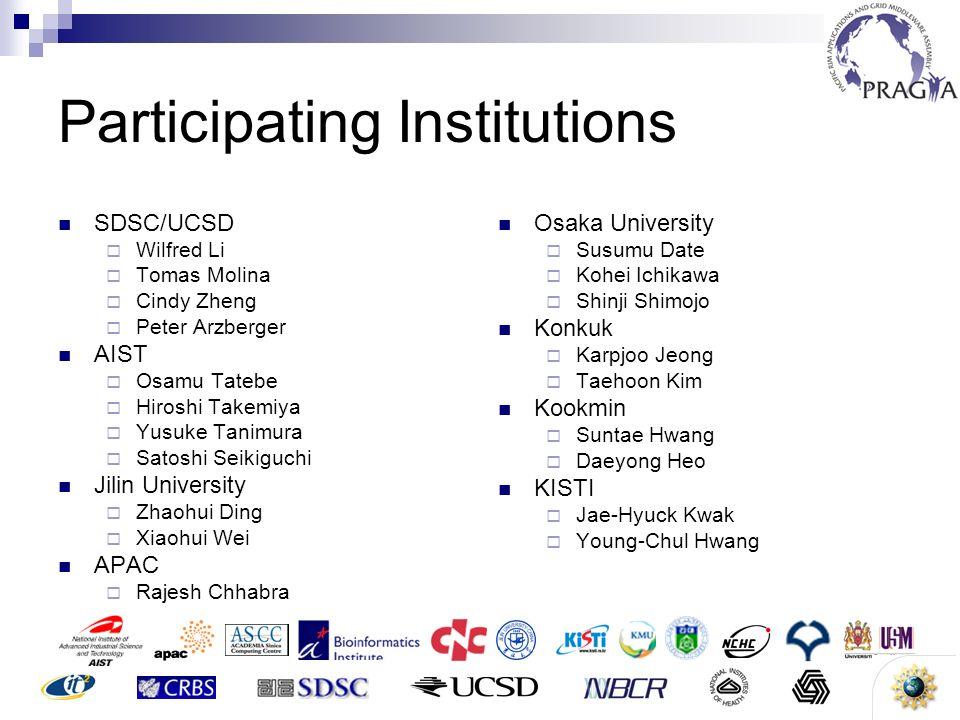 6 Participating Institutions SDSC/UCSD Wilfred Li Tomas Molina Cindy Zheng Peter Arzberger AIST Osamu Tatebe Hiroshi Takemiya Yusuke Tanimura Satoshi