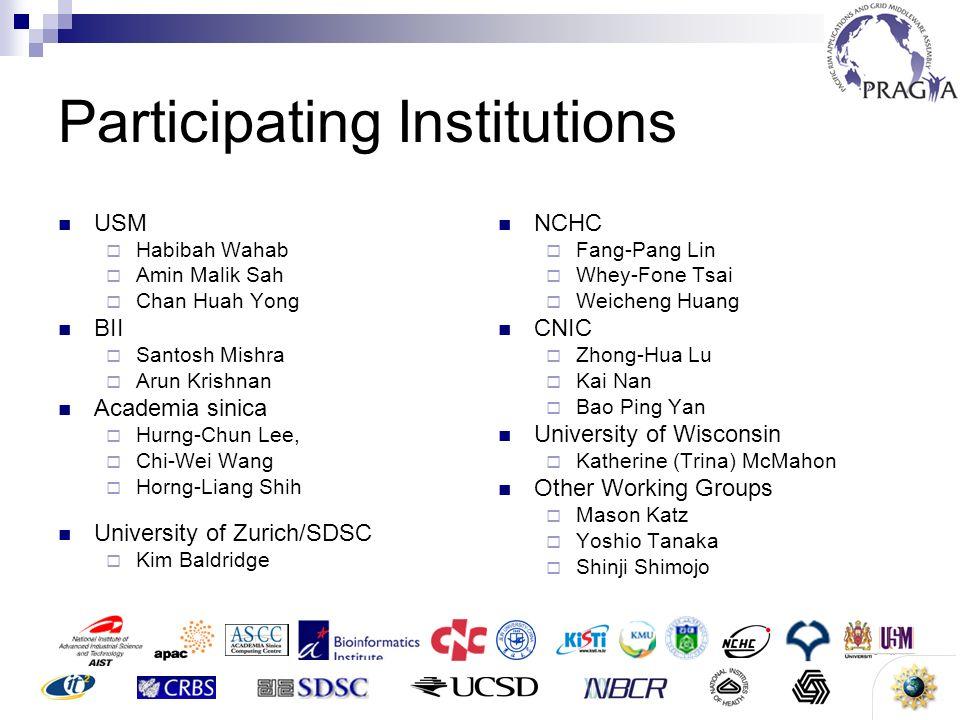 7 Participating Institutions USM Habibah Wahab Amin Malik Sah Chan Huah Yong BII Santosh Mishra Arun Krishnan Academia sinica Hurng-Chun Lee, Chi-Wei