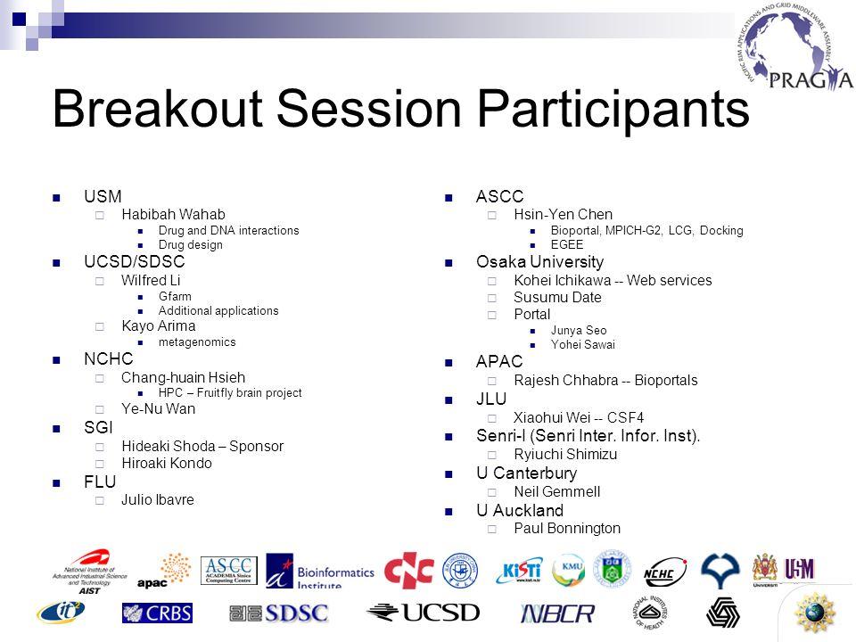 8 Breakout Session Participants USM Habibah Wahab Drug and DNA interactions Drug design UCSD/SDSC Wilfred Li Gfarm Additional applications Kayo Arima