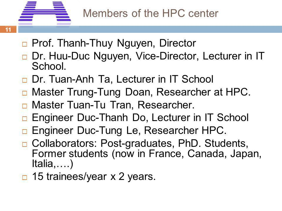 11 Members of the HPC center Prof. Thanh-Thuy Nguyen, Director Dr.