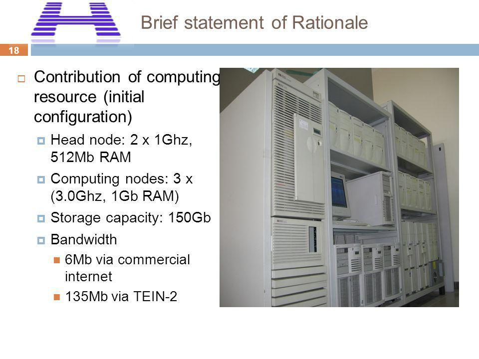 18 Brief statement of Rationale Contribution of computing resource (initial configuration) Head node: 2 x 1Ghz, 512Mb RAM Computing nodes: 3 x (3.0Ghz, 1Gb RAM) Storage capacity: 150Gb Bandwidth 6Mb via commercial internet 135Mb via TEIN-2