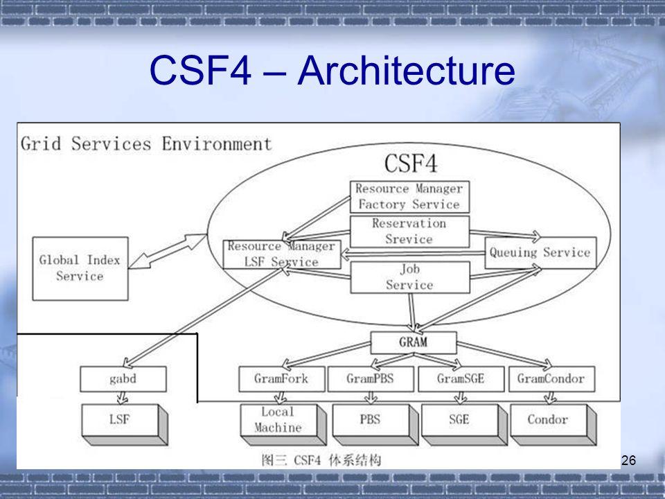 26 CSF4 – Architecture
