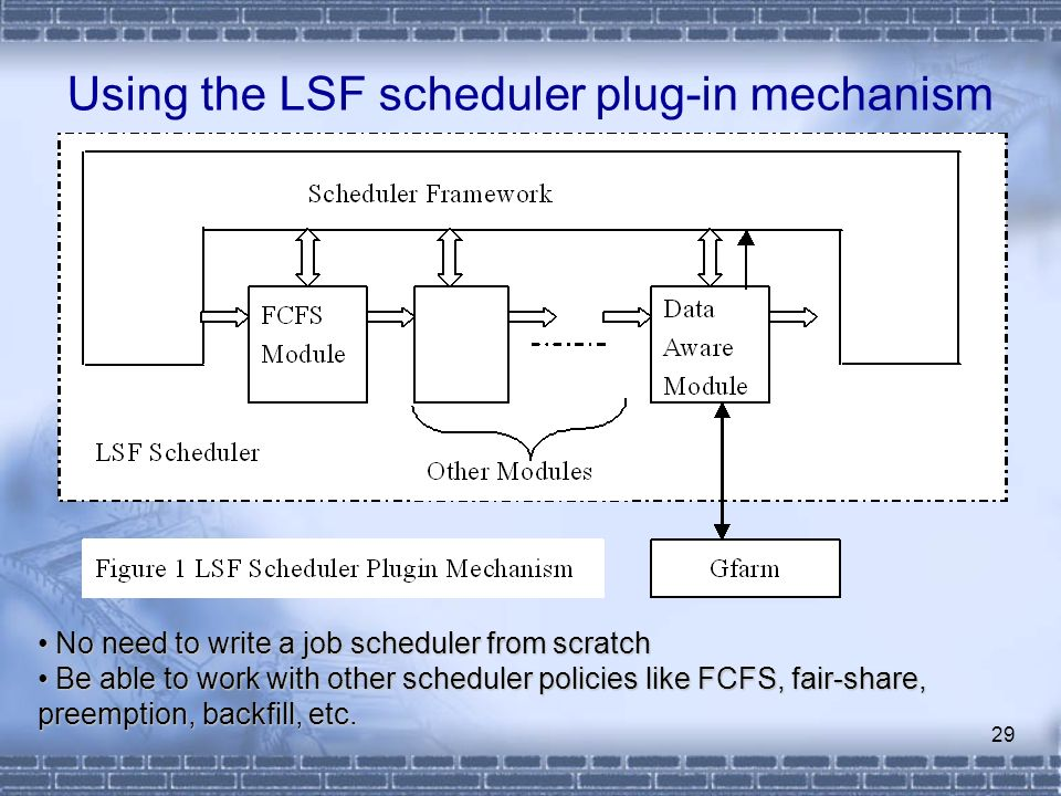 29 Using the LSF scheduler plug-in mechanism No need to write a job scheduler from scratch No need to write a job scheduler from scratch Be able to wo