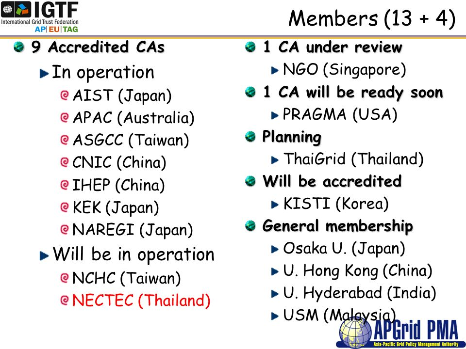 Members (13 + 4) 9 Accredited CAs In operation AIST (Japan) APAC (Australia) ASGCC (Taiwan) CNIC (China) IHEP (China) KEK (Japan) NAREGI (Japan) Will be in operation NCHC (Taiwan) NECTEC (Thailand) 1 CA under review NGO (Singapore) 1 CA will be ready soon PRAGMA (USA)Planning ThaiGrid (Thailand) Will be accredited KISTI (Korea) General membership Osaka U.