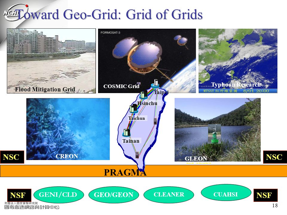 18 Toward Geo-Grid: Grid of Grids PRAGMA COSMIC Grid Source Chi-Yu Chiu and Chin Lin Flood Mitigation Grid CREON Typhoon Research GLEON GEO/GEON CLEAN