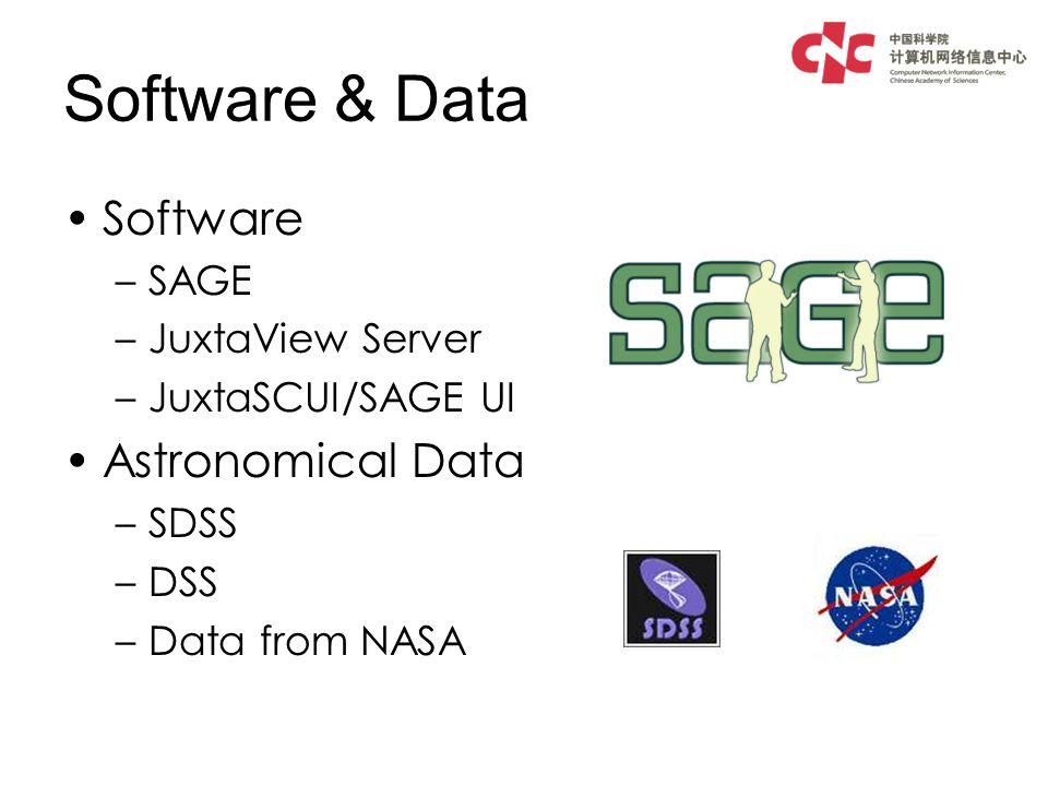 Software & Data Software –SAGE –JuxtaView Server –JuxtaSCUI/SAGE UI Astronomical Data –SDSS –DSS –Data from NASA