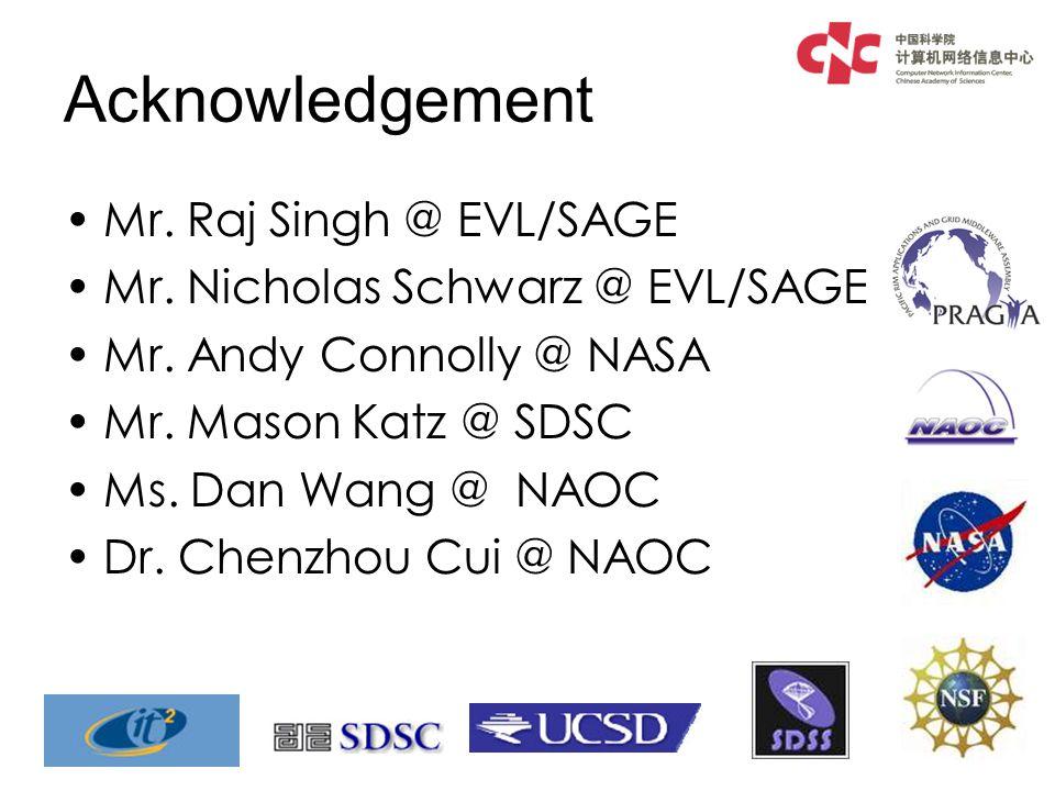 Acknowledgement Mr. Raj Singh @ EVL/SAGE Mr. Nicholas Schwarz @ EVL/SAGE Mr.
