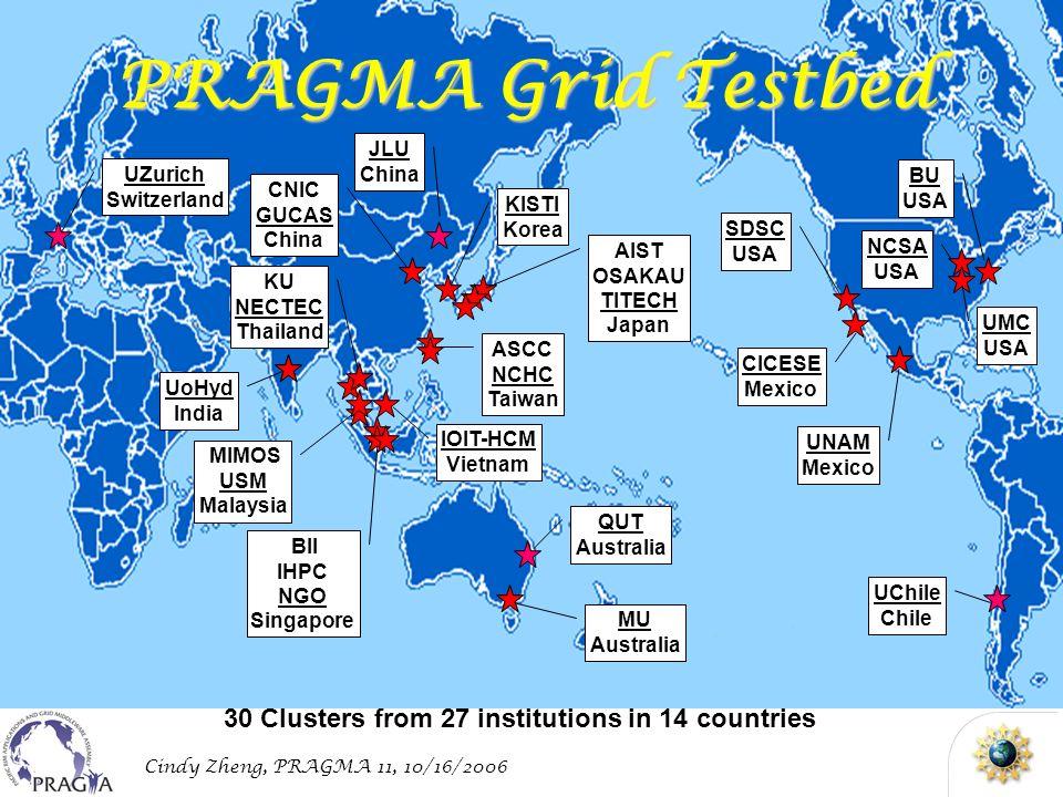 Cindy Zheng, PRAGMA 11, 10/16/2006 PRAGMA Grid Testbed AIST OSAKAU TITECH Japan CNIC GUCAS China KISTI Korea ASCC NCHC Taiwan UoHyd India MU Australia