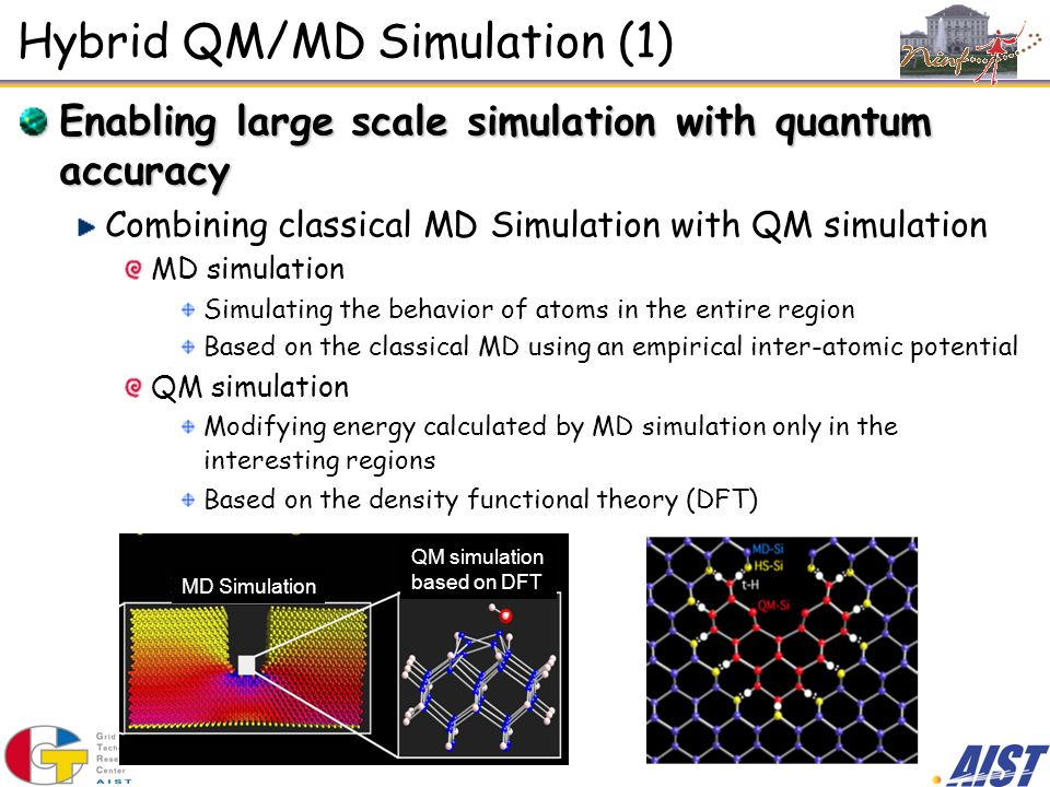 Hybrid QM/MD Simulation (1) Enabling large scale simulation with quantum accuracy Combining classical MD Simulation with QM simulation MD simulation S
