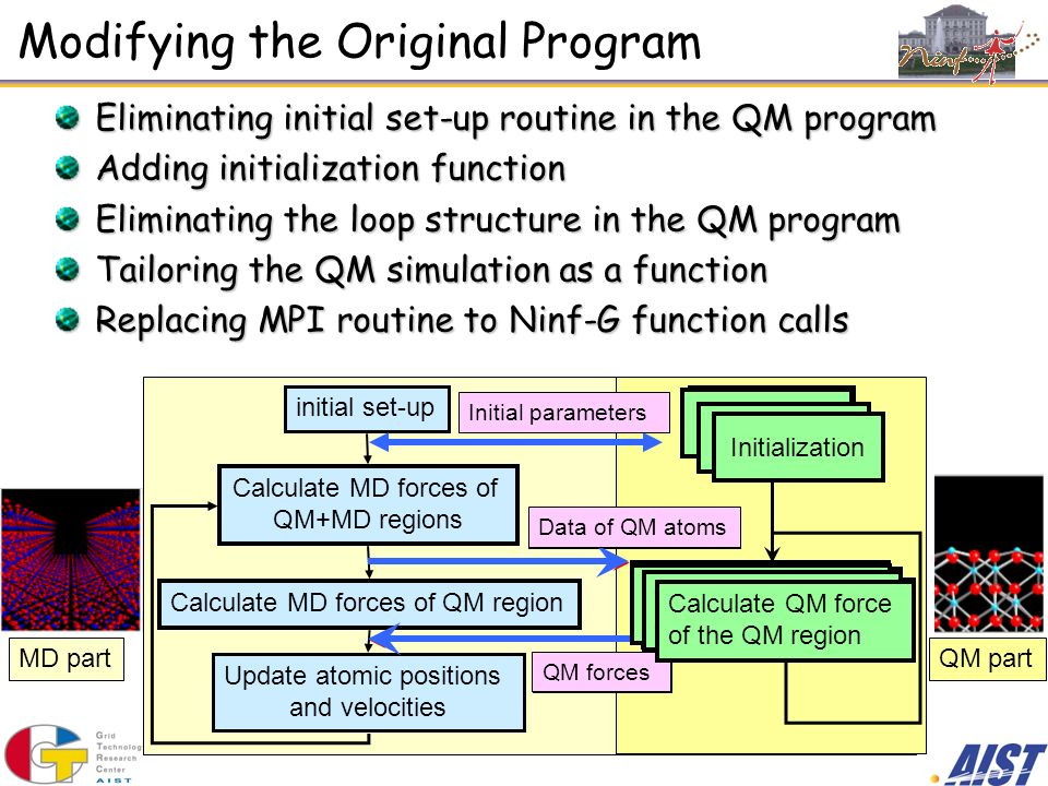 Modifying the Original Program Eliminating initial set-up routine in the QM program Adding initialization function Eliminating the loop structure in t