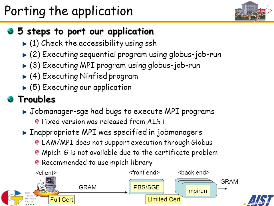 Porting the application 5 steps to port our application (1) Check the accessibility using ssh (2) Executing sequential program using globus-job-run (3) Executing MPI program using globus-job-run (4) Executing Ninfied program (5) Executing our applicationTroubles Jobmanager-sge had bugs to execute MPI programs Fixed version was released from AIST Inappropriate MPI was specified in jobmanagers LAM/MPI does not support execution through Globus Mpich-G is not available due to the certificate problem Recommended to use mpich library Full Cert GRAM Limited Cert PBS/SGE mpirun GRAM