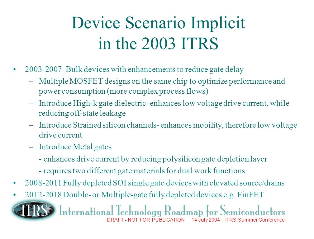 DRAFT - NOT FOR PUBLICATION 14 July 2004 – ITRS Summer Conference Device Scenario Implicit in the 2003 ITRS Bulk devices with enhancements to reduce gate delay –Multiple MOSFET designs on the same chip to optimize performance and power consumption (more complex process flows) –Introduce High-k gate dielectric- enhances low voltage drive current, while reducing off-state leakage –Introduce Strained silicon channels- enhances mobility, therefore low voltage drive current –Introduce Metal gates - enhances drive current by reducing polysilicon gate depletion layer - requires two different gate materials for dual work functions Fully depleted SOI single gate devices with elevated source/drains Double- or Multiple-gate fully depleted devices e.g.