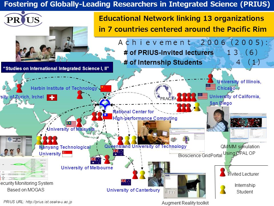 University of Melbourne University of California, San Diego University of Illinois, Chicago University of Zurich, Irchel Harbin Institute of Technology University of Canterbury Nanyang Technological University University of Malaysia National Center for High-performance Computing Security Monitoring System Based on MOGAS Bioscience GridPortal Queensland University of Technology Augment Reality toolkit Fostering of Globally-Leading Researchers in Integrated Science (PRIUS) Educational Network linking 13 organizations in 7 countries centered around the Pacific Rim Educational Network linking 13 organizations in 7 countries centered around the Pacific Rim Studies on International Integrated Science I, II ) # of PRIUS-Invited lecturers # of Internship Students Invited Lecturer Internship Student PRIUS URL: http://prius.ist.osaka-u.ac.jp QM/MM simulation Using OPAL OP