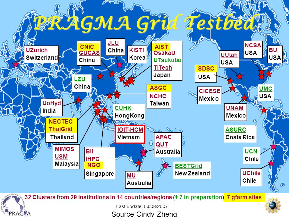Last update: 03/08/2007 PRAGMA Grid Testbed 32 Clusters from 29 institutions in 14 countries/regions (+ 7 in preparation) UZurich Switzerland NECTEC ThaiGrid Thailand UoHyd India MIMOS USM Malaysia CUHK HongKong ASGC NCHC Taiwan IOIT-HCM Vietnam AIST OsakaU UTsukuba TITech Japan BII IHPC NGO Singapore MU Australia APAC QUT Australia KISTI Korea JLU China SDSC USA CICESE Mexico UNAM Mexico UCN Chile UChile Chile UMC USA UUtah USA NCSA USA BU USA ASURC Costa Rica BESTGrid New Zealand CNIC GUCAS China AIST SDSC NGO NECTEC ThaiGrid 7 gfarm sites ASGC LZU China CNIC Source Cindy Zheng