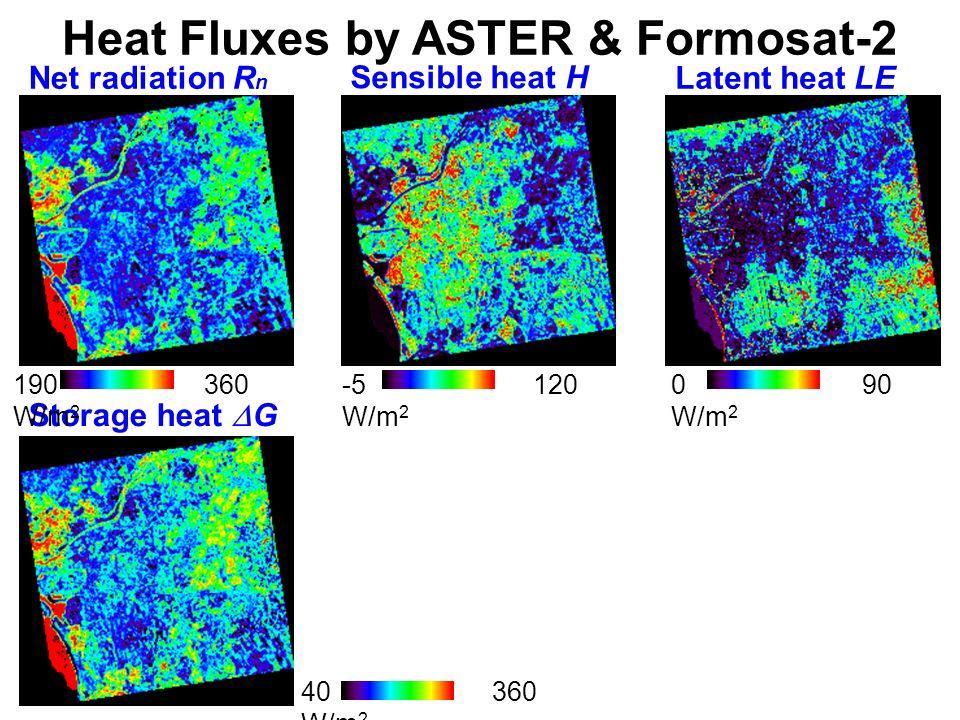 40 360 W/m 2 0 90 W/m 2 -5 120 W/m 2 Heat Fluxes by ASTER & Formosat-2 Sensible heat H Latent heat LE Storage heat G Net radiation R n 190 360 W/m 2