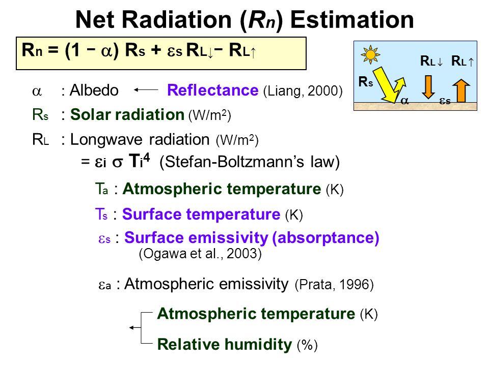Net Radiation (R n ) Estimation s : Surface emissivity (absorptance) (Ogawa et al., 2003) T a : Atmospheric temperature (K) T s : Surface temperature