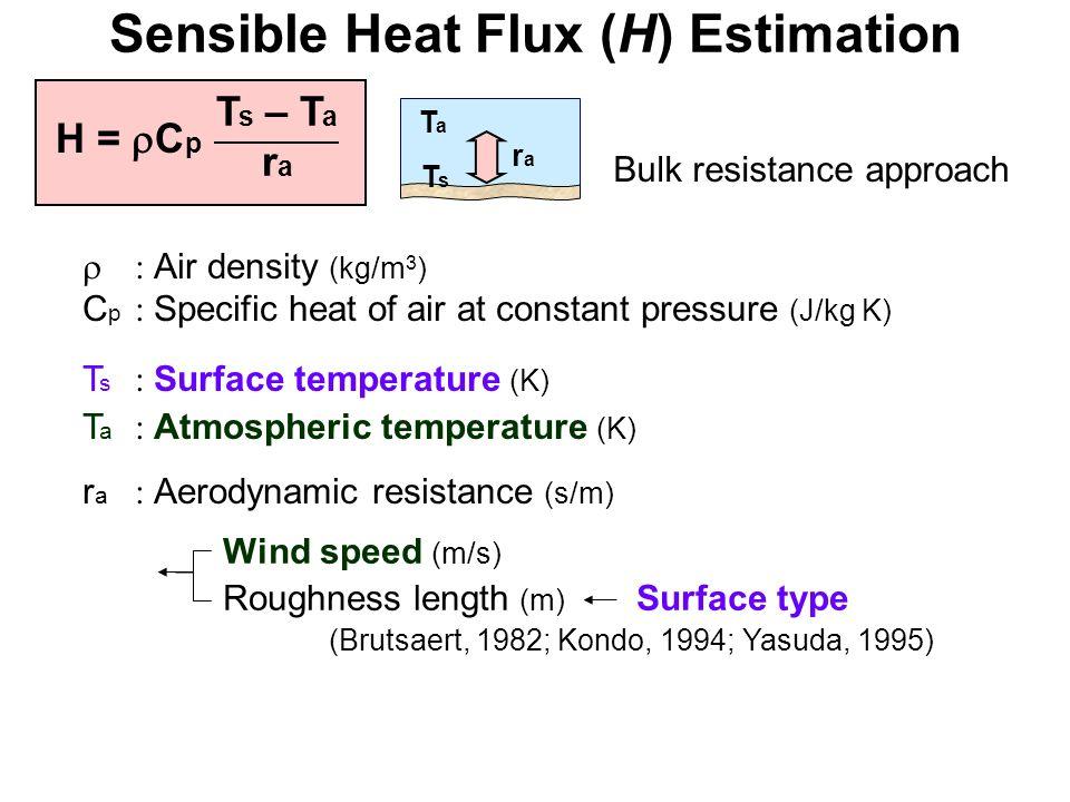 Sensible Heat Flux (H) Estimation : Air density (kg/m 3 ) C p : Specific heat of air at constant pressure (J/kg K) T s : Surface temperature (K) T a :