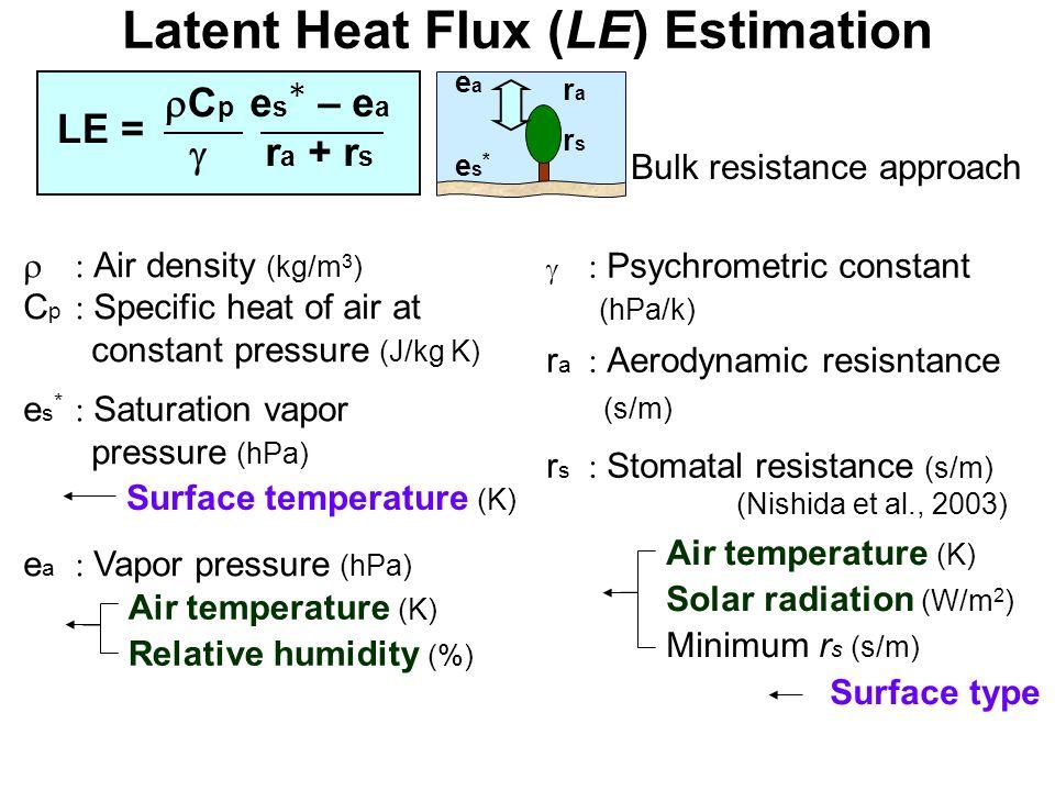 Latent Heat Flux (LE) Estimation : Air density (kg/m 3 ) C p : Specific heat of air at constant pressure (J/kg K) e s * : Saturation vapor pressure (h