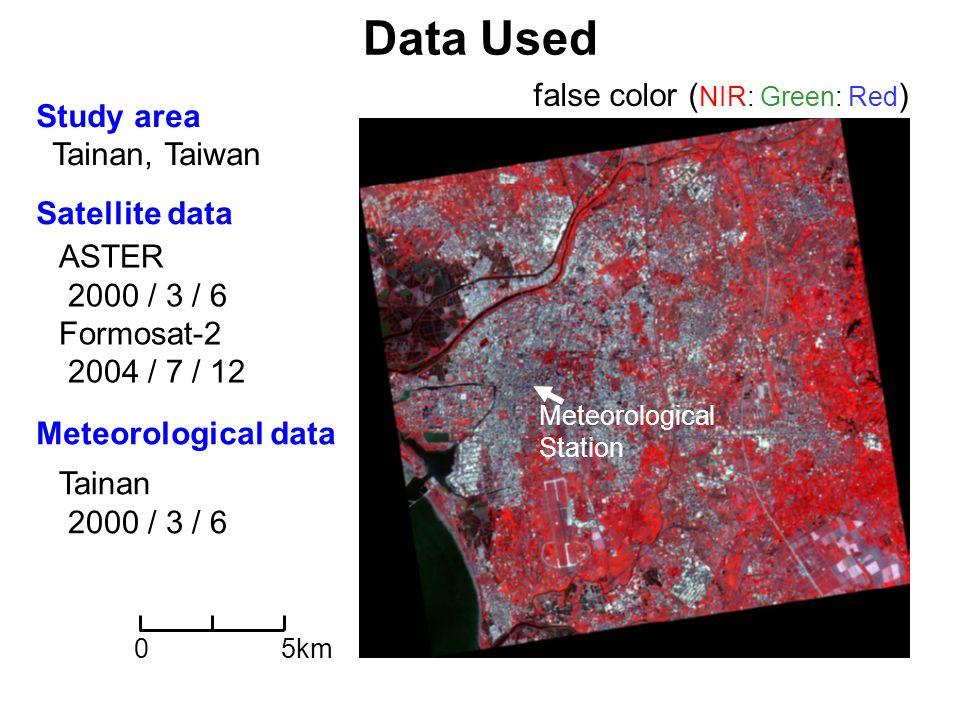 Data Used false color ( NIR: Green: Red ) 0 5km Meteorological Station Study area Tainan, Taiwan Satellite data ASTER 2000 / 3 / 6 Formosat-2 2004 / 7