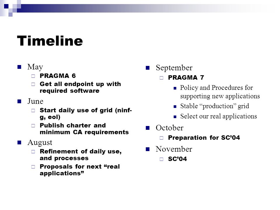Timeline May PRAGMA 6 Get all endpoint up with required software June Start daily use of grid (ninf- g, eol) Publish charter and minimum CA requirements August Refinement of daily use, and processes Proposals for next real applications September PRAGMA 7 Policy and Procedures for supporting new applications Stable production grid Select our real applications October Preparation for SC04 November SC04