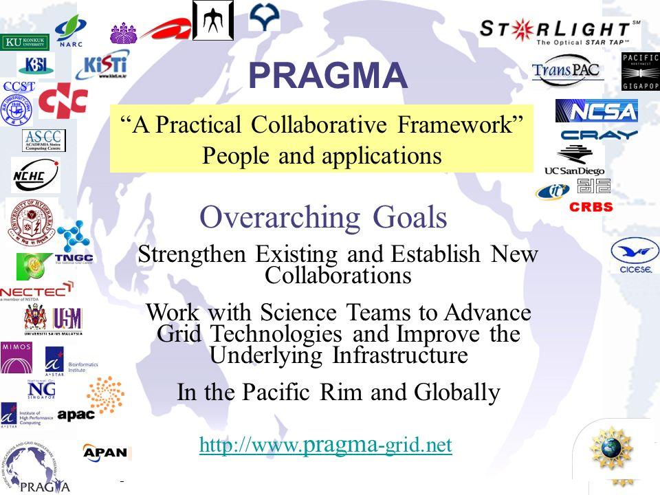 PRAGMA Institute, 9/26/2007 http://www.